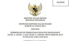Mendagri Terbitkan Intsruksi Tentang PPKM Level 2-4 Periode 14-20 September 2021